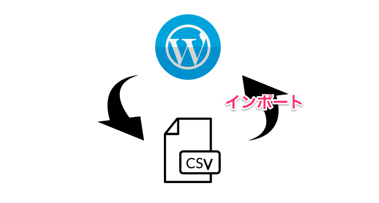 Really Simple CSV Importerの使い方