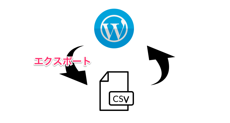 WP CSV Exporterの使い方