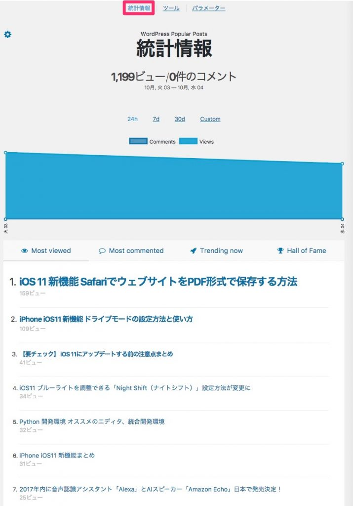 WordPress_Popular_Posts統計情報