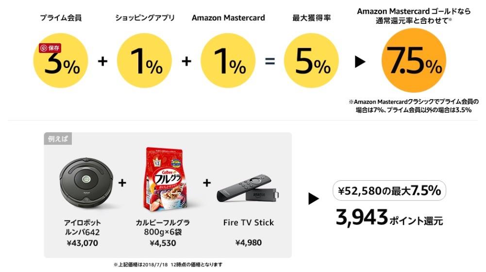 画像出展;Amazon.co.jp